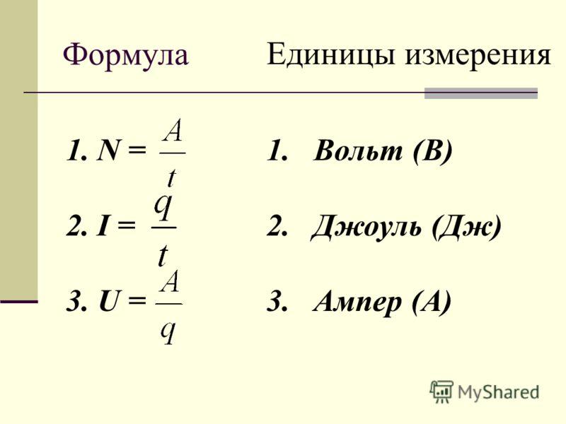 Формула 1. Вольт (В) 2. Джоуль (Дж) 3. Ампер (А) 1. N = 2. I = 3. U = Единицы измерения