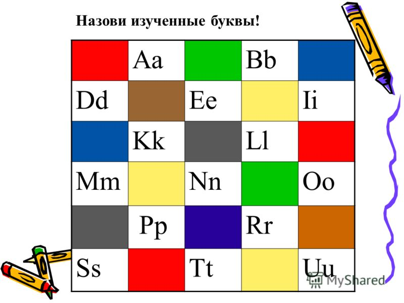 AaBb DdEeIi KkLl MmNnOo PpRr SsTtUu Назови изученные буквы!