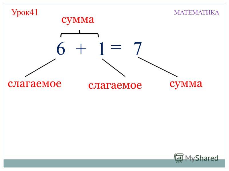 Урок41 МАТЕМАТИКА 6 + 1 = 7 сумма слагаемое 76 1+