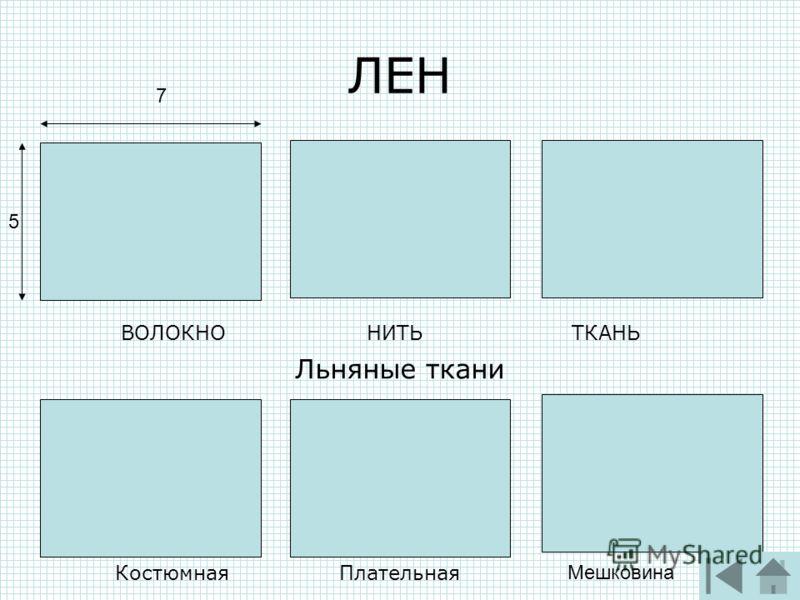 ЛЕН ВОЛОКНО НИТЬ ТКАНЬ Льняные ткани 5 7 КостюмнаяПлательная Мешковина