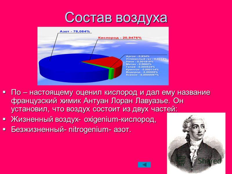 Состав воздуха По – настоящему оценил кислород и дал ему название французский химик Антуан Лоран Лавуазье. Он установил, что воздух состоит из двух частей: По – настоящему оценил кислород и дал ему название французский химик Антуан Лоран Лавуазье. Он