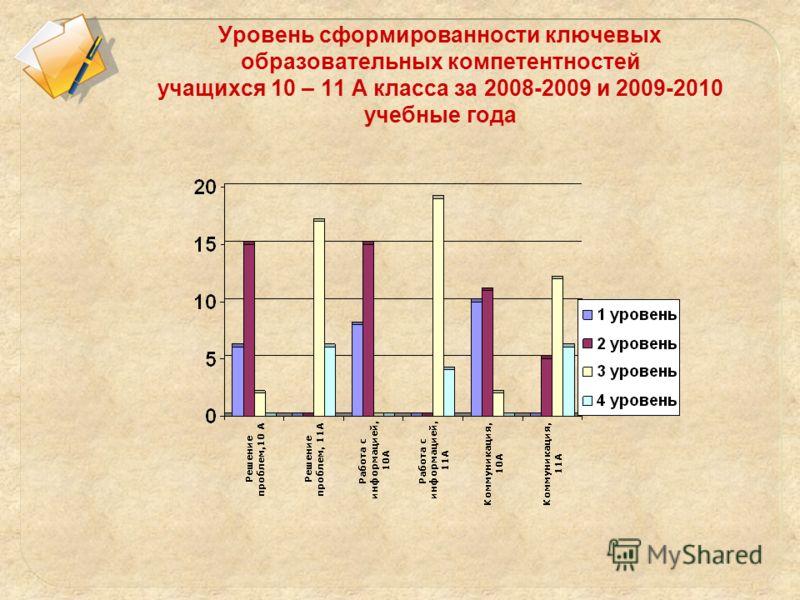 Уровень сформированности ключевых образовательных компетентностей учащихся 10 – 11 А класса за 2008-2009 и 2009-2010 учебные года