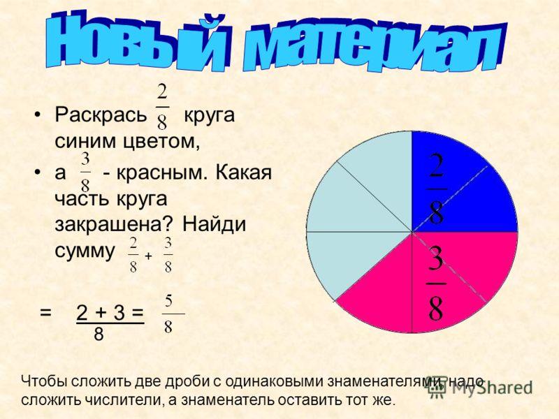 Раскрась круга синим цветом, а - красным. Какая часть круга закрашена? Найди сумму = 2 + 3 = Чтобы сложить две дроби с одинаковыми знаменателями, надо сложить числители, а знаменатель оставить тот же. + 8