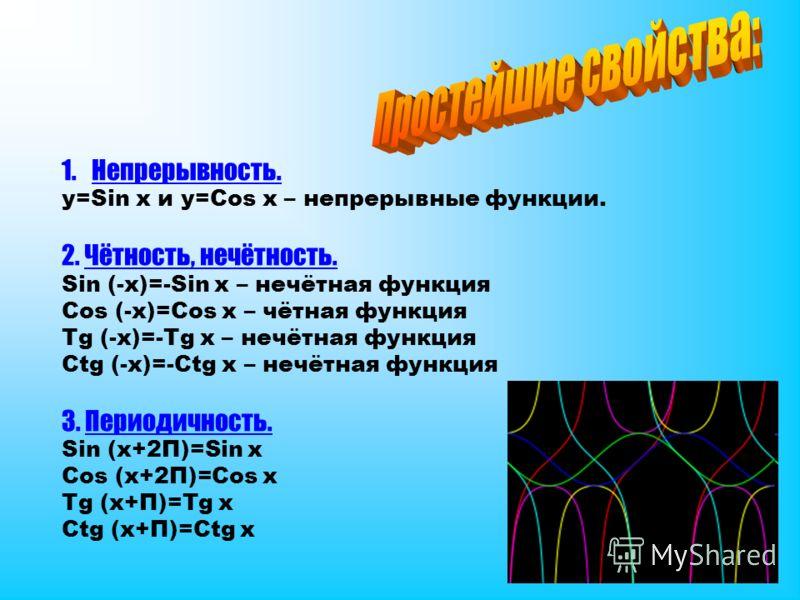 1.Непрерывность. y=Sin x и y=Cos x – непрерывные функции. 2. Чётность, нечётность. Sin (-x)=-Sin x – нечётная функция Cos (-x)=Cos x – чётная функция Tg (-x)=-Tg x – нечётная функция Ctg (-x)=-Ctg x – нечётная функция 3. Периодичность. Sin (x+2П)=Sin