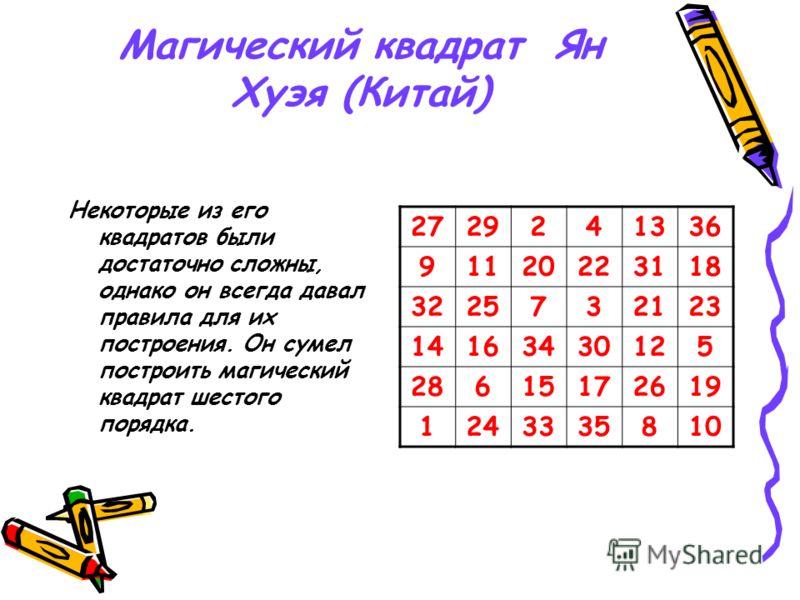 Магический квадрат Ян Хуэя (Китай) Некоторые из его квадратов были достаточно сложны, однако он всегда давал правила для их построения. Он сумел построить магический квадрат шестого порядка. 2729241336 91120223118 3225732123 14163430125 28615172619 1
