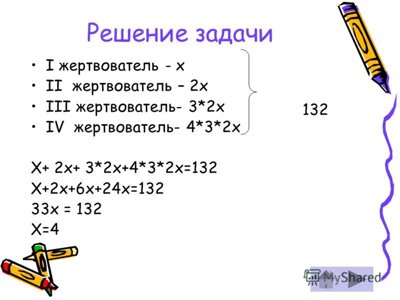 Решение задачи I жертвователь - х II жертвователь – 2х III жертвователь- 3*2х IV жертвователь- 4*3*2х Х+ 2х+ 3*2х+4*3*2х=132 Х+2х+6х+24х=132 33х = 132 Х=4 132