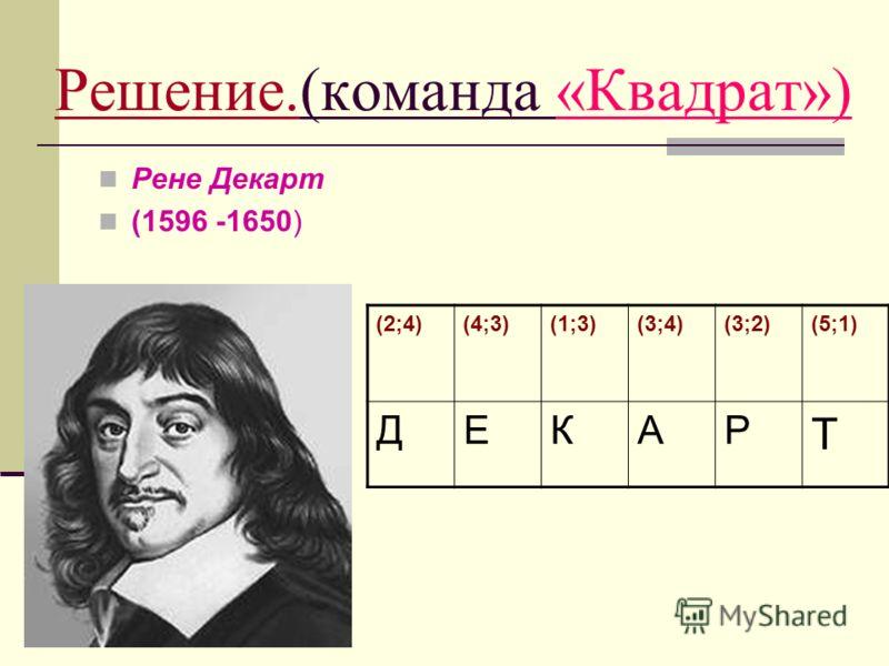 Решение.(команда «Квадрат») Рене Декарт (1596 -1650) (2;4)(4;3)(1;3)(3;4)(3;2)(5;1) ДЕКАР Т