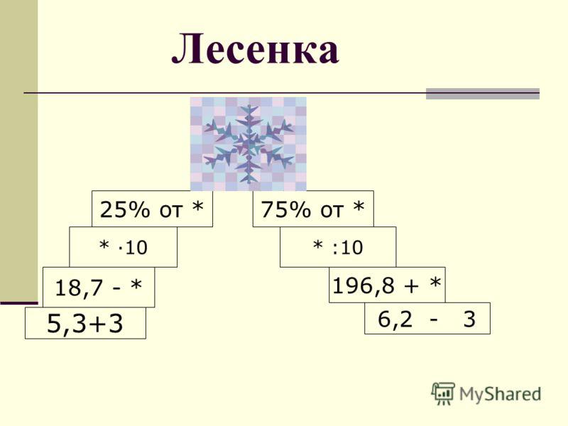 Лесенка 5,3+3 18,7 - * * ·10 25% от * 6,2 - 3 196,8 + * * :10 75% от *