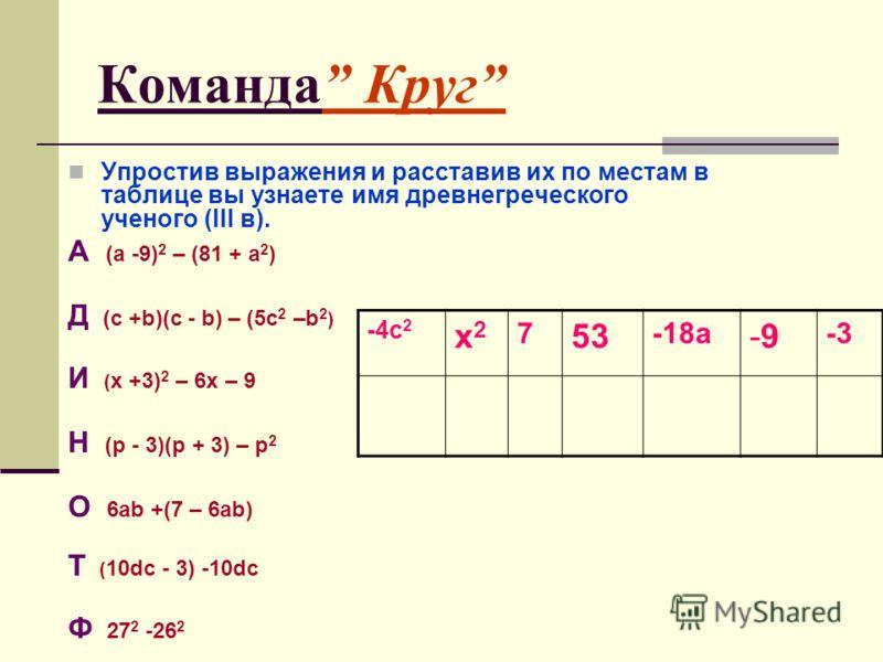 Команда Круг Упростив выражения и расставив их по местам в таблице вы узнаете имя древнегреческого ученого (III в). А (а -9) 2 – (81 + а 2 ) Д (с +b)(c - b) – (5c 2 –b 2 ) И ( х +3) 2 – 6х – 9 Н (р - 3)(р + 3) – р 2 О 6ab +(7 – 6ab) T ( 10dc - 3) -10