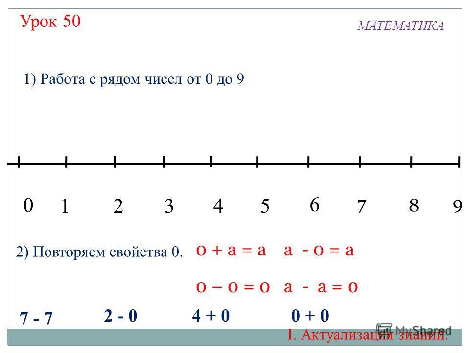 Урок 50 13245 7 6 МАТЕМАТИКА 8 9 0 I. Актуализация знаний. 1) Работа с рядом чисел от 0 до 9 2) Повторяем свойства 0. а - 0 = а0 + а = а 0 – 0 = 0а - а = 0 7 - 7 2 - 04 + 00 + 0