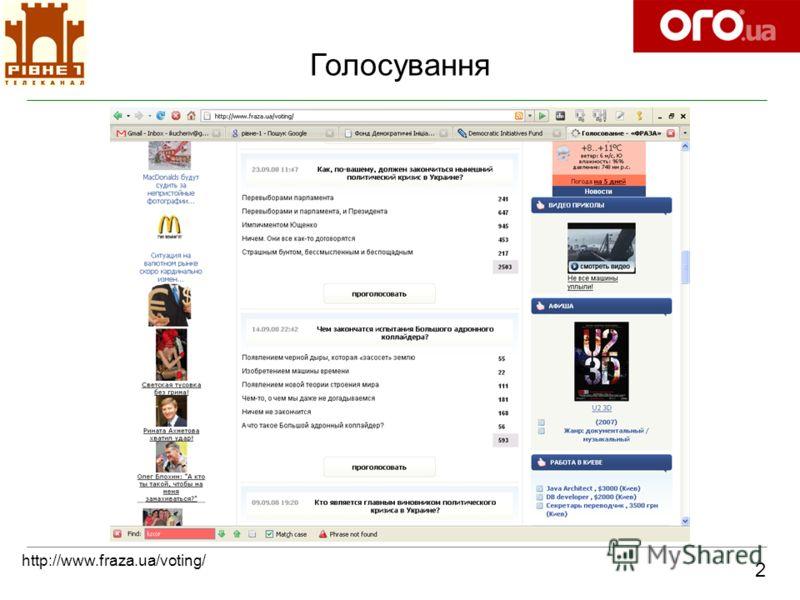 Голосування 2 http://www.fraza.ua/voting/