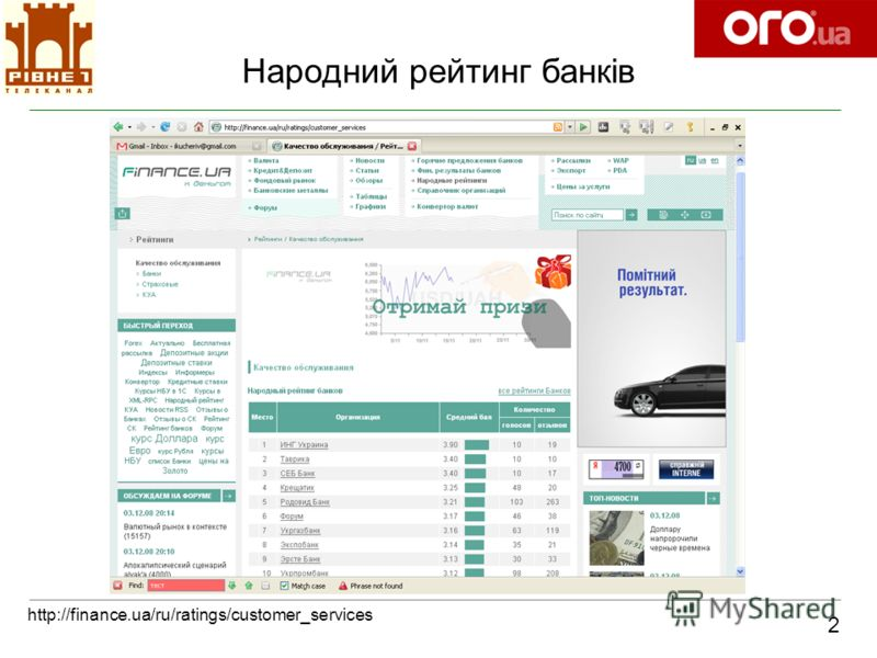 Народний рейтинг банків 2 http://finance.ua/ru/ratings/customer_services