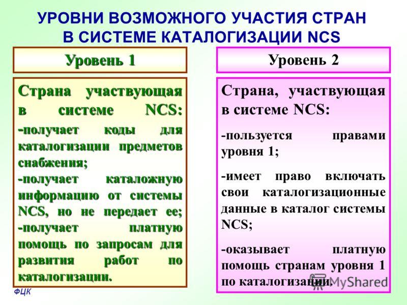 11 УРОВНИ ВОЗМОЖНОГО УЧАСТИЯ СТРАН В СИСТЕМЕ КАТАЛОГИЗАЦИИ NCS Уровень 1 ФЦК Уровень 2 Страна участвующая в системе NCS: - получает - получает коды для каталогизации предметов снабжения; -получает каталожную информацию от системы NCS, NCS, но не пере