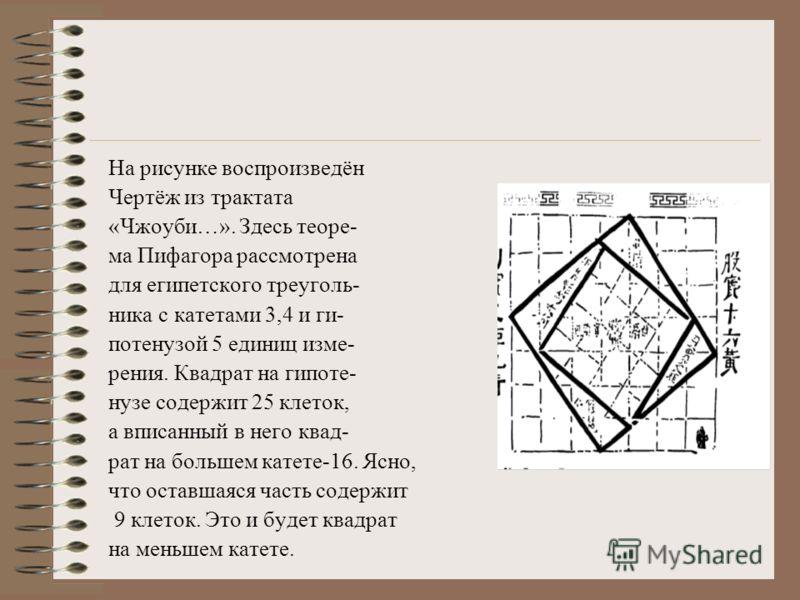 Древнеиндийское доказательство Математики Древней Индии заметили, что для доказательства теоремы Пифагора достаточно использовать внутреннюю часть древнекитайского чертежа. В написанном на пальмовых листьях трактате «Сиддханта широмани» («Венец знани