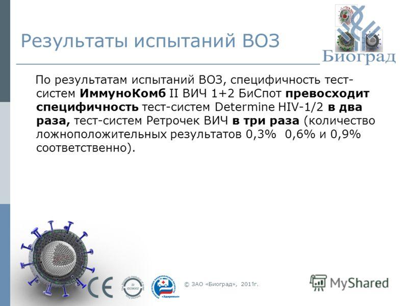 © ЗАО «Биоград», 201 1 г.11 Результаты испытаний ВОЗ По результатам испытаний ВОЗ, специфичность тест- систем ИммуноКомб II ВИЧ 1+2 БиСпот превосходит специфичность тест-систем Determine HIV-1/2 в два раза, тест-систем Ретрочек ВИЧ в три раза (количе