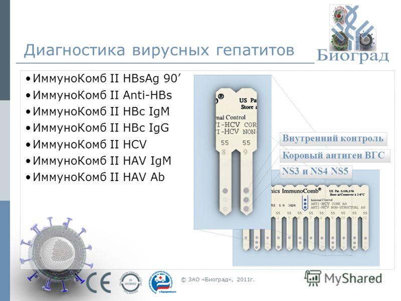 © ЗАО «Биоград», 2011г.8 Диагностика вирусных гепатитов ИммуноКомб II HBsAg 90 ИммуноКомб II Anti-HBs ИммуноКомб II HBc IgM ИммуноКомб II HBc IgG ИммуноКомб II HCV ИммуноКомб II HAV IgM ИммуноКомб II HAV Ab NS3 и NS4 NS5 Коровый антиген ВГС Внутренни