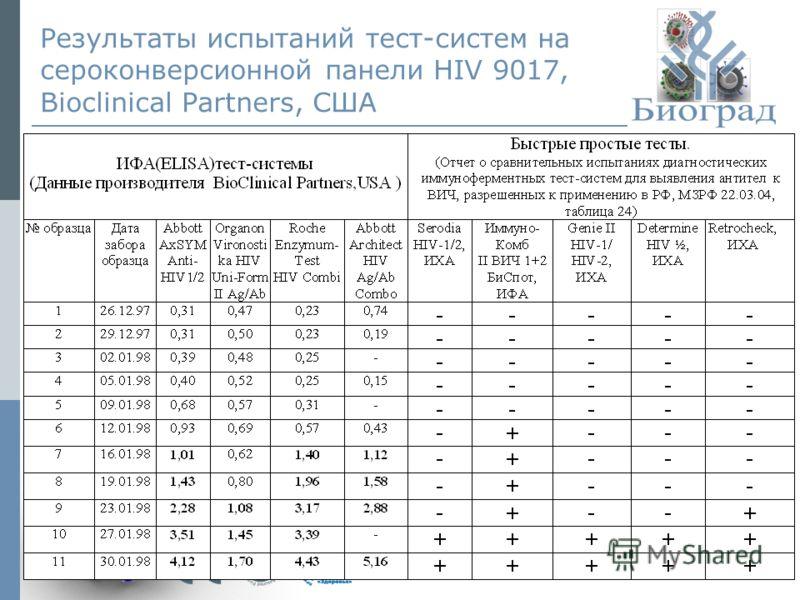 © ЗАО «Биоград», 201 1 г.9 Результаты испытаний тест-систем на сероконверсионной панели HIV 9017, Bioclinical Partners, США