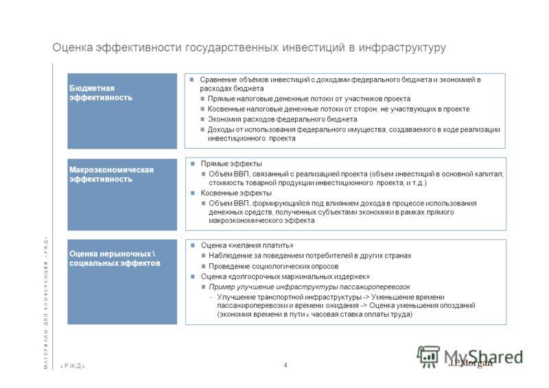 « Р Ж Д » « Р Ж Д » Россия существенно отстает от других стран по объёму инвестиций в инфраструктуру Инвестиции в развитие инфраструктуры в % от ВВП Источник: брокерские отчёты, Business Monitor International 2010 (1990-2008гг..) 5,6% 5,4% 4,5% 4,3%