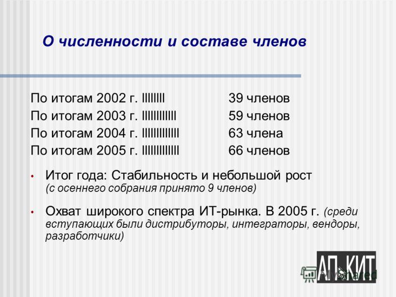 О численности и составе членов По итогам 2002 г. llllllll39 членов По итогам 2003 г. llllllllllll59 членов По итогам 2004 г. lllllllllllll63 члена По итогам 2005 г. lllllllllllll66 членов Итог года: Стабильность и небольшой рост (с осеннего собрания