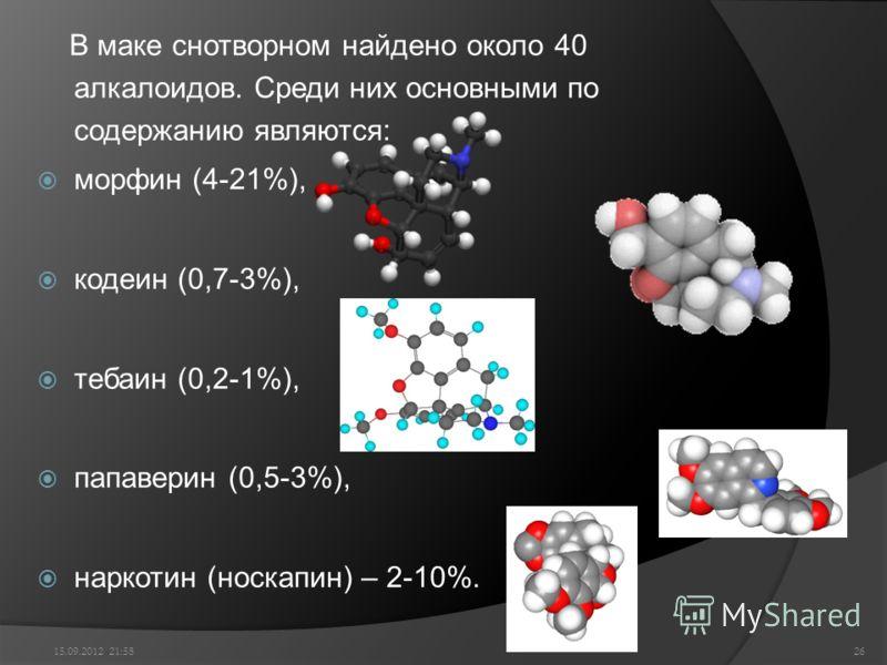 В маке снотворном найдено около 40 алкалоидов. Среди них основными по содержанию являются: морфин (4-21%), кодеин (0,7-3%), тебаин (0,2-1%), папаверин (0,5-3%), наркотин (носкапин) – 2-10%. 15.09.2012 22:0026