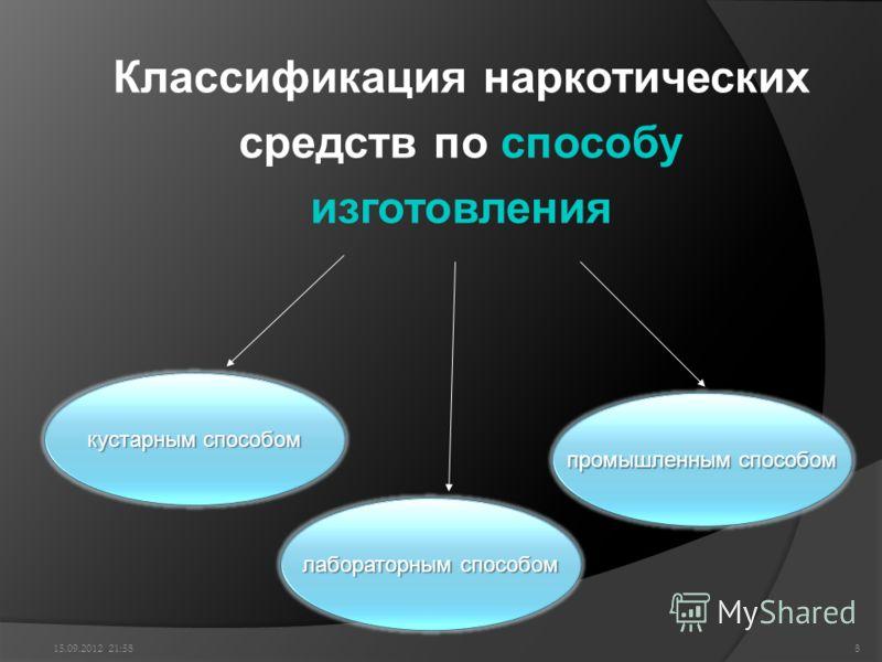 Классификация наркотических средств по способу изготовления 15.09.2012 22:008 кустарным способом лабораторным способом промышленным способом