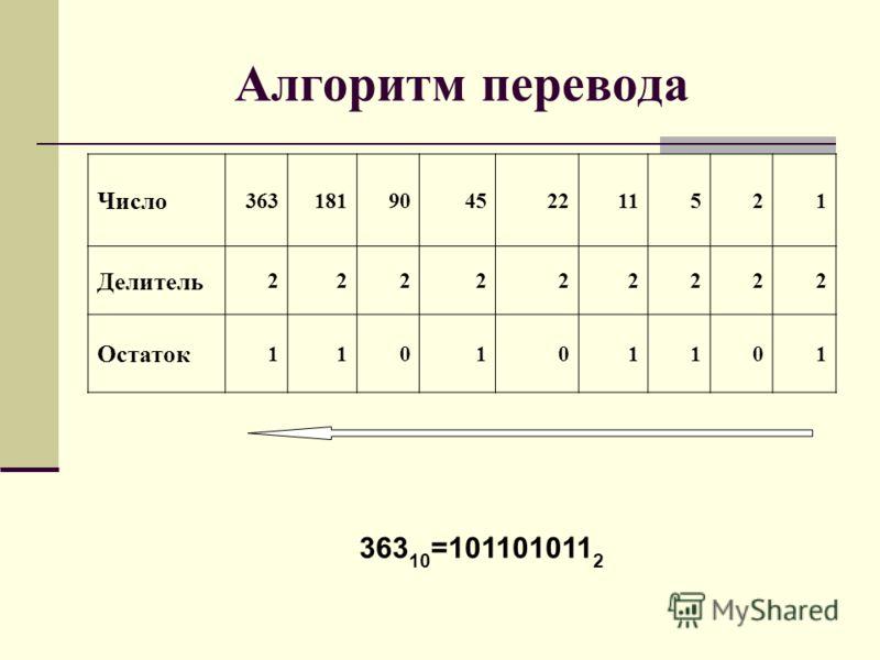 Алгоритм перевода Число 36318190452211521 Делитель 222222222 Остаток 110101101 363 10 =101101011 2
