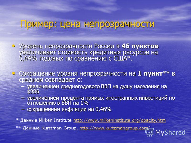 Пример: цена непрозрачности Уровень непрозрачности России в 46 пунктов увеличивает стоимость кредитных ресурсов на 5,64% годовых по сравнению с США*. Уровень непрозрачности России в 46 пунктов увеличивает стоимость кредитных ресурсов на 5,64% годовых