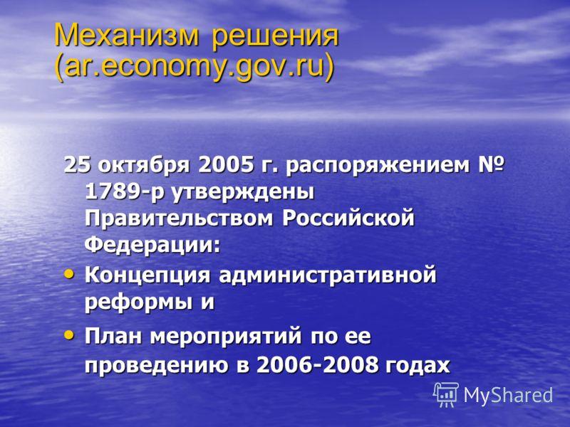 25 октября 2005 г. распоряжением 1789-р утверждены Правительством Российской Федерации: Концепция административной реформы и Концепция административной реформы и План мероприятий по ее проведению в 2006-2008 годах План мероприятий по ее проведению в