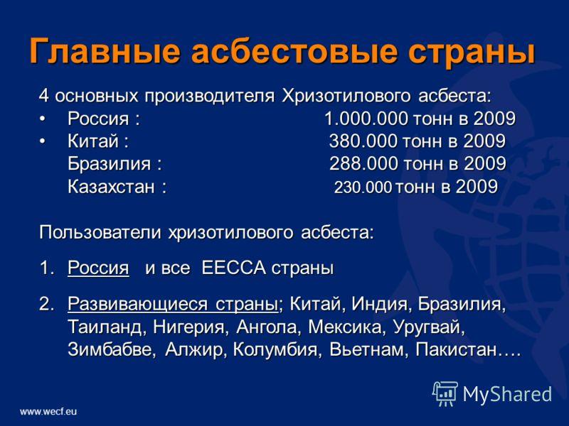 www.wecf.eu 4 основных производителя Хризотилового асбеста: Россия :1.000.000 тонн в 2009Россия :1.000.000 тонн в 2009 Китай : 380.000 тонн в 2009 Бразилия : 288.000 тонн в 2009 Казахстан : 230.000 тонн в 2009Китай : 380.000 тонн в 2009 Бразилия : 28