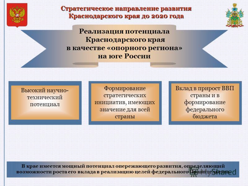 Формирование стратегических инициатив, имеющих значение для всей страны Реализация потенциала Краснодарского края в качестве «опорного региона» на юге России В крае имеется мощный потенциал опережающего развития, определяющий возможности роста его вк