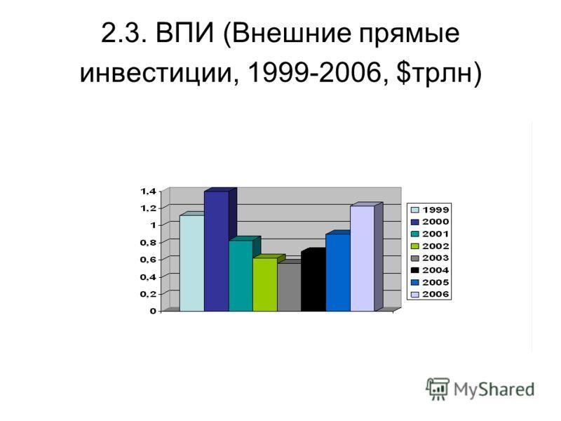 2.3. ВПИ (Внешние прямые инвестиции, 1999-2006, $трлн)