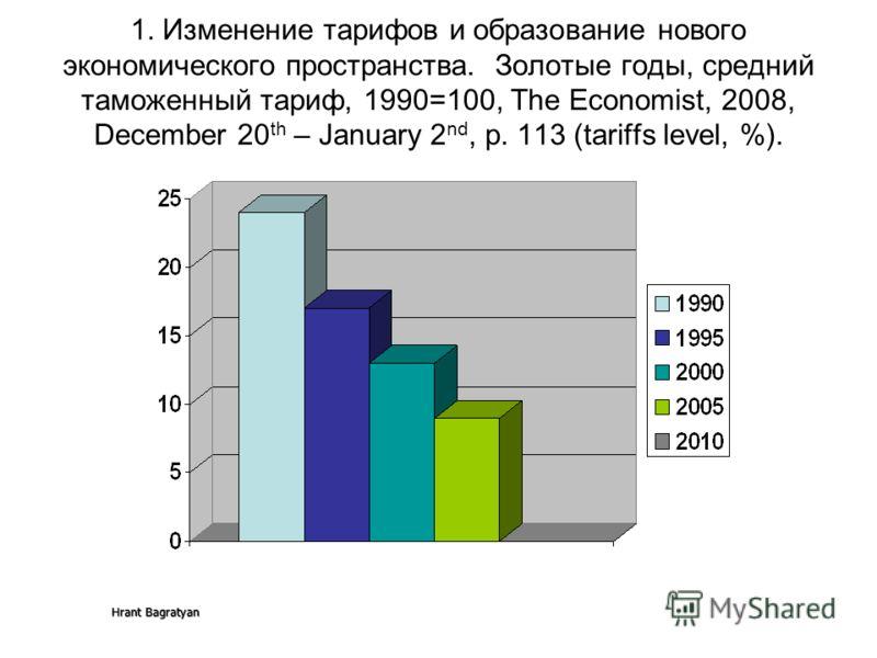 Hrant Bagratyan 1. Изменение тарифов и образование нового экономического пространства. Золотые годы, средний таможенный тариф, 1990=100, The Economist, 2008, December 20 th – January 2 nd, p. 113 (tariffs level, %).