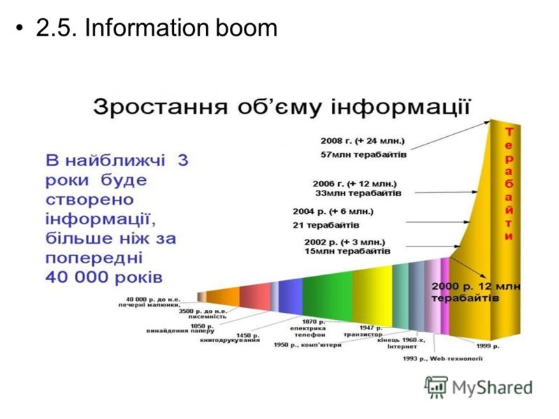 2.5. Information boom