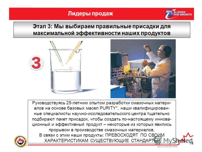 14 Лидеры продаж Этап 3: Мы выбираем правильные присадки для максимальной эффективности наших продуктов Руководствуясь 25-летним опытом разработки смазочных матери- алов на основе базовых масел PURITY*, наши квалифицирован- ные специалисты научно-исс
