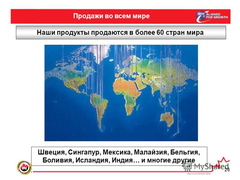 26 Продажи во всем мире Наши продукты продаются в более 60 стран мира Швеция, Сингапур, Мексика, Малайзия, Бельгия, Боливия, Исландия, Индия… и многие другие