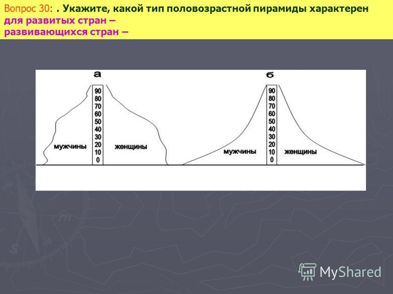 Вопрос 30:. Укажите, какой тип половозрастной пирамиды характерен для развитых стран – развивающихся стран –