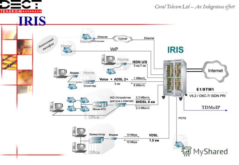 IRIS Coral Telecom Ltd – An Indegenious effort E1/STM1 TDMoIP