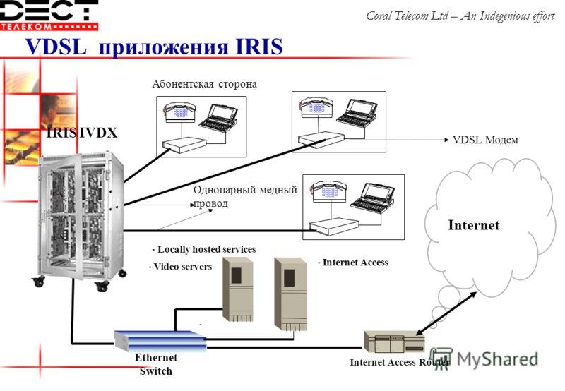 VDSL приложения IRIS - Locally hosted services - Internet Access - Video servers Internet Access Router Internet. Ethernet Switch IRIS IVDX Однопарный медный провод VDSL Модем Абонентская сторона Coral Telecom Ltd – An Indegenious effort