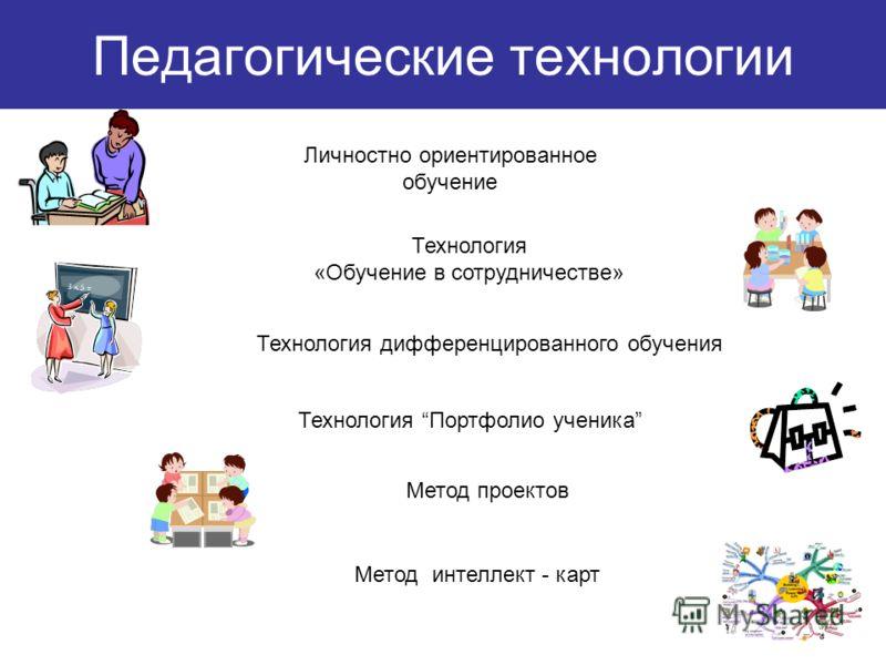 3 Педагогические технологии Технология «Обучение в сотрудничестве» Личностно ориентированное обучение Технология Портфолио ученика Метод проектов Метод интеллект - карт Технология дифференцированного обучения