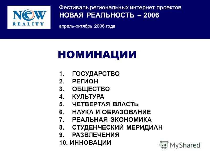 Фестиваль региональных интернет-проектов НОВАЯ РЕАЛЬНОСТЬ – 2006 апрель-октябрь 2006 года НОМИНАЦИИ 1. ГОСУДАРСТВО 2. РЕГИОН 3. ОБЩЕСТВО 4. КУЛЬТУРА 5. ЧЕТВЕРТАЯ ВЛАСТЬ 6. НАУКА И ОБРАЗОВАНИЕ 7. РЕАЛЬНАЯ ЭКОНОМИКА 8. СТУДЕНЧЕСКИЙ МЕРИДИАН 9. РАЗВЛЕЧЕ