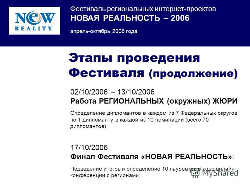 Фестиваль региональных интернет-проектов НОВАЯ РЕАЛЬНОСТЬ – 2006 апрель-октябрь 2006 года Этапы проведения Фестиваля (продолжение) 02/10/2006 – 13/10/2006 Работа РЕГИОНАЛЬНЫХ (окружных) ЖЮРИ Определение дипломантов в каждом из 7 Федеральных округов: