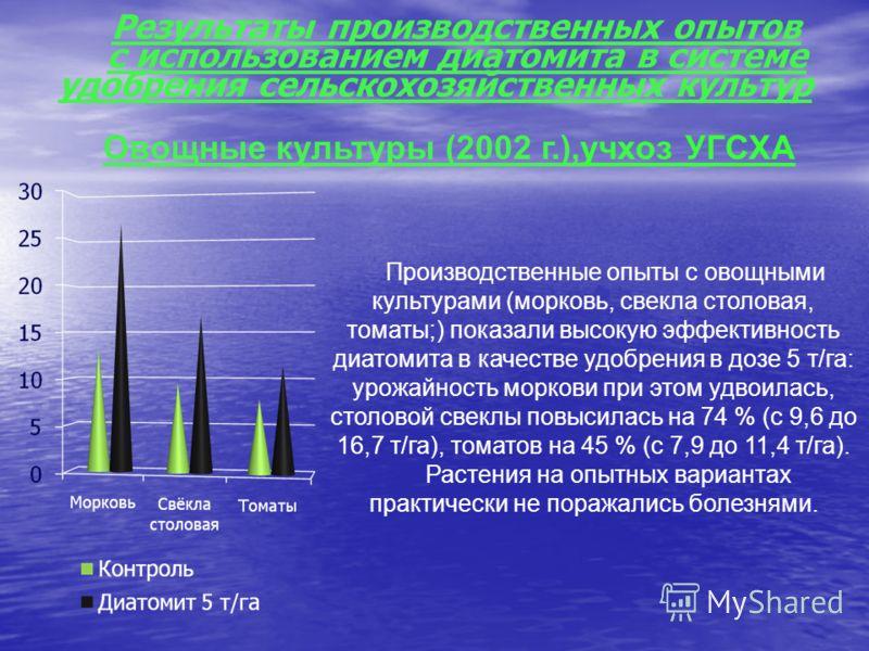 Результаты производственных опытов с использованием диатомита в системе удобрения сельскохозяйственных культур Производственные опыты с овощными культурами (морковь, свекла столовая, томаты;) показали высокую эффективность диатомита в качестве удобре