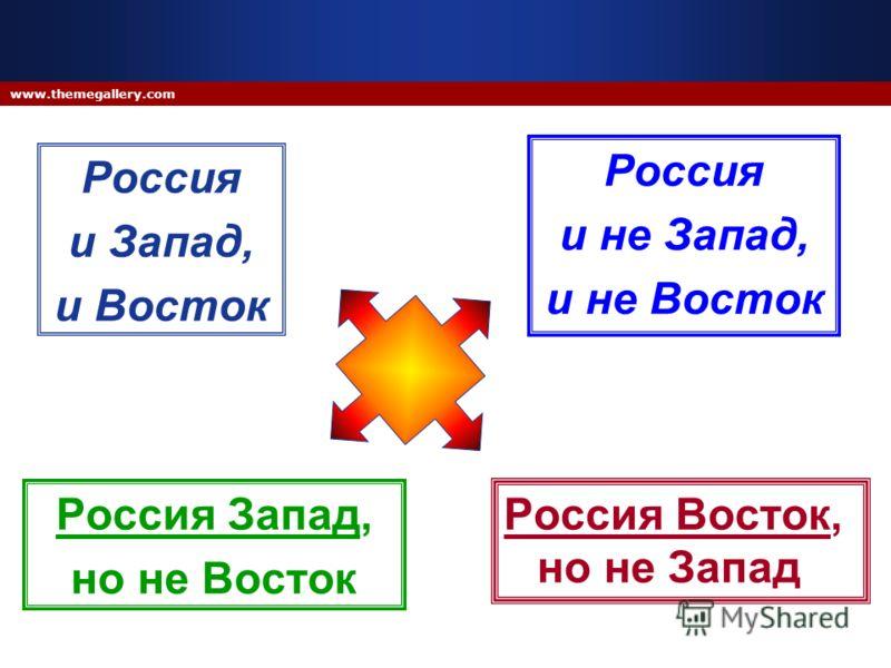 Company Logo www.themegallery.com Россия и Запад, и Восток Россия и не Запад, и не Восток Россия Запад, но не Восток Россия Восток, но не Запад