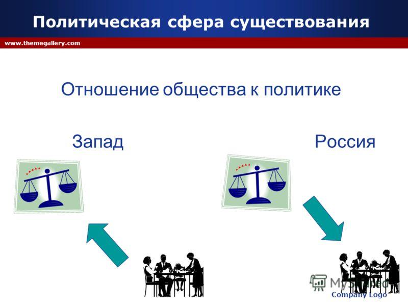 Company Logo www.themegallery.com Политическая сфера существования Отношение общества к политике Запад Россия