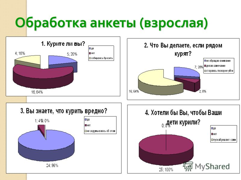 Обработка анкеты ( взрослая )