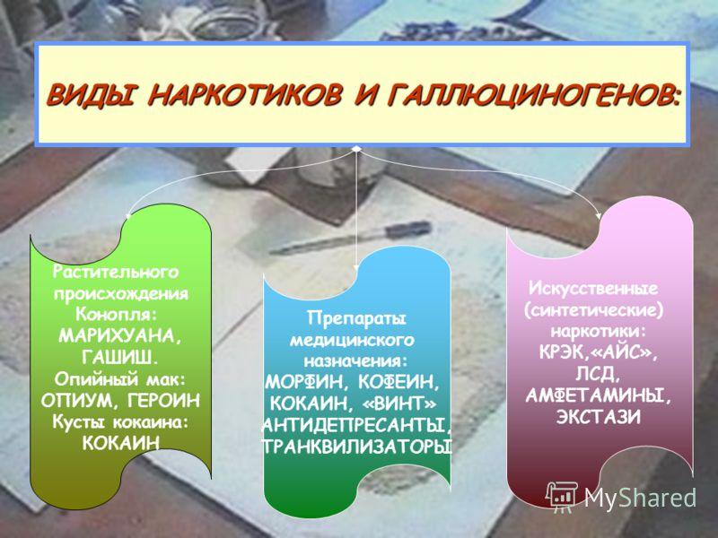 ВИДЫ НАРКОТИКОВ И ГАЛЛЮЦИНОГЕНОВ : Растительного происхождения Конопля: МАРИХУАНА, ГАШИШ. Опийный мак: ОПИУМ, ГЕРОИН Кусты кокаина: КОКАИН Препараты медицинского назначения: МОРФИН, КОФЕИН, КОКАИН, «ВИНТ» АНТИДЕПРЕСАНТЫ, ТРАНКВИЛИЗАТОРЫ Искусственные