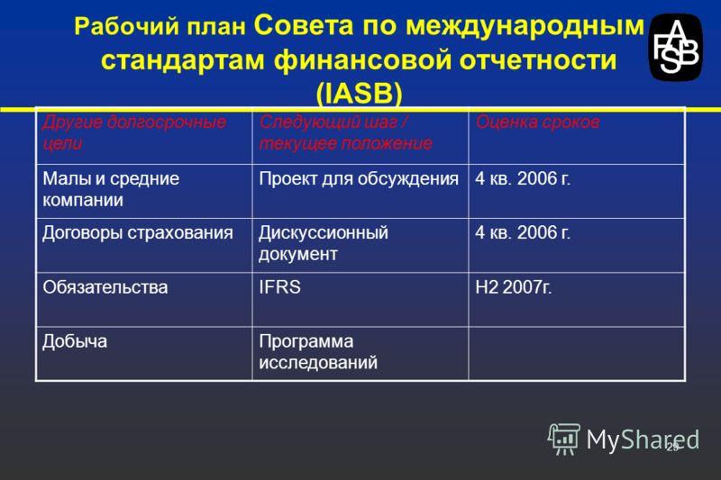 29 Рабочий план Совета по международным стандартам финансовой отчетности (IASB) Другие долгосрочные цели Следующий шаг / текущее положение Оценка сроков Малы и средние компании Проект для обсуждения4 кв. 2006 г. Договоры страхованияДискуссионный доку