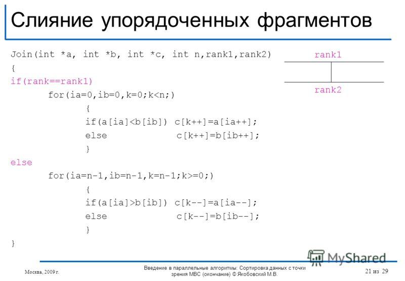 Join(int *a, int *b, int *c, int n,rank1,rank2) { if(rank==rank1) for(ia=0,ib=0,k=0;kb[ib]) c[k--]=a[ia--]; else c[k--]=b[ib--]; } Слияние упорядоченных фрагментов Введение в параллельные алгоритмы: Сортировка данных с точки зрения МВС (окончание) ©