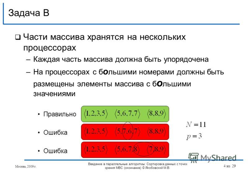Части массива хранятся на нескольких процессорах –Каждая часть массива должна быть упорядочена –На процессорах с б о льшими номерами должны быть размещены элементы массива с б о льшими значениями Правильно Ошибка Задача B Введение в параллельные алго
