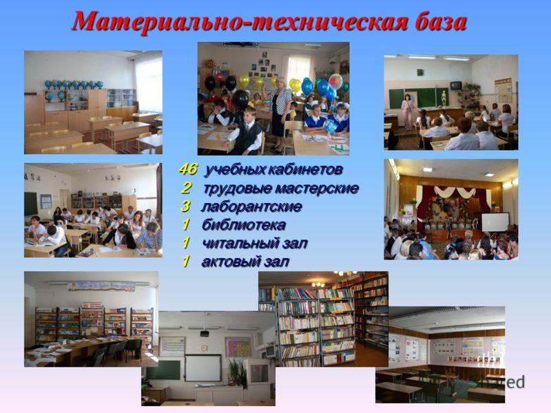 Материально-техническая база 4 6 учебных кабинетов 2 трудовые мастерские 3 л лаборантские 1 библиотека 1 читальный зал 1 актовый зал